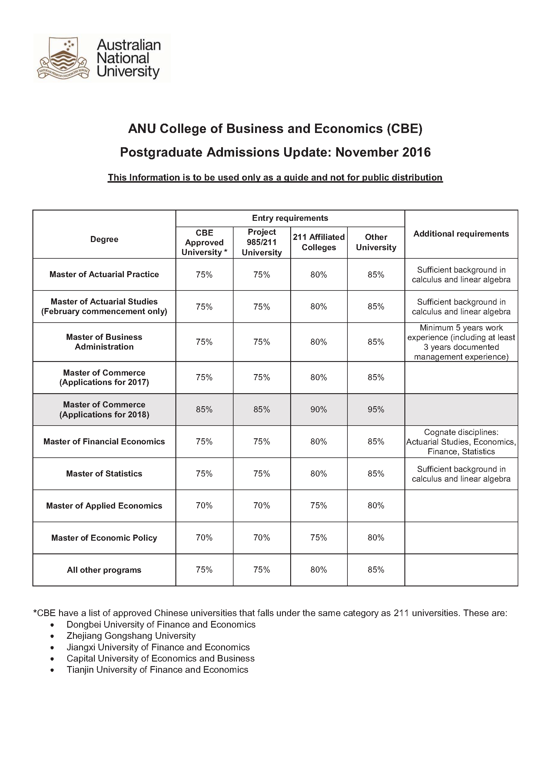 anu%e5%a4%a7%e5%ad%a6%e5%95%86%e7%a7%91%e5%bd%95%e5%8f%96%e8%a6%81%e6%b1%82%ef%bc%88chinese-students%ef%bc%89
