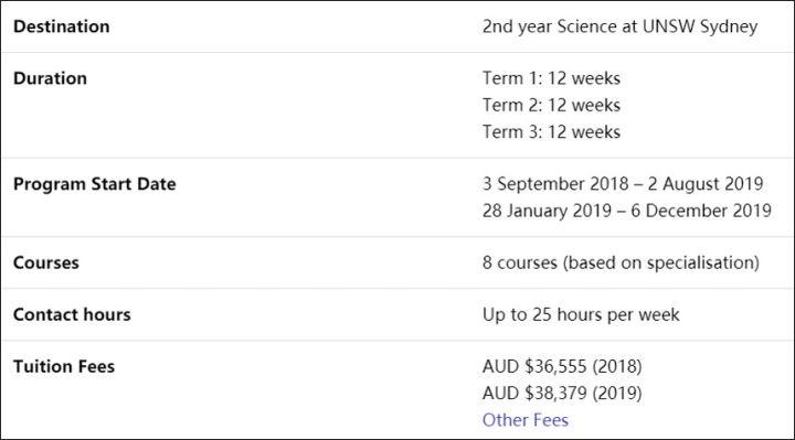 Pathway详解 | QS排名45:新南威尔士大学来不来?