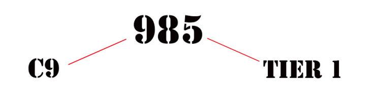 澳洲八大商科硕士录取要求 – 985/211/双非/独立学院/大专全都有!