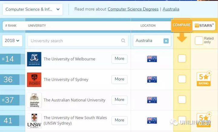 大四学生申请澳洲研究生留学现在晚不晚?