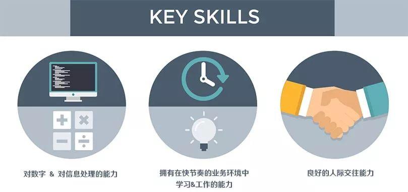 澳洲紧缺起薪高职业+毕业即可移民=工程造价!