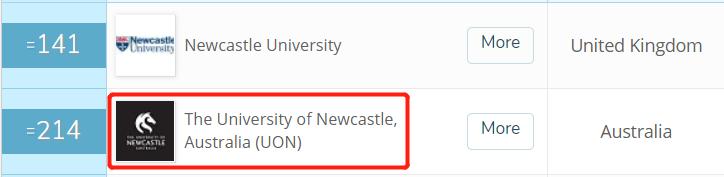 纽卡斯尔大学(Newcastle) - 最不偏远的偏远加分大学