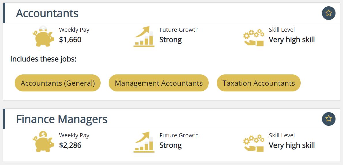 澳洲会计与金融专业留学攻略: 专业介绍、学校排名及就业前景