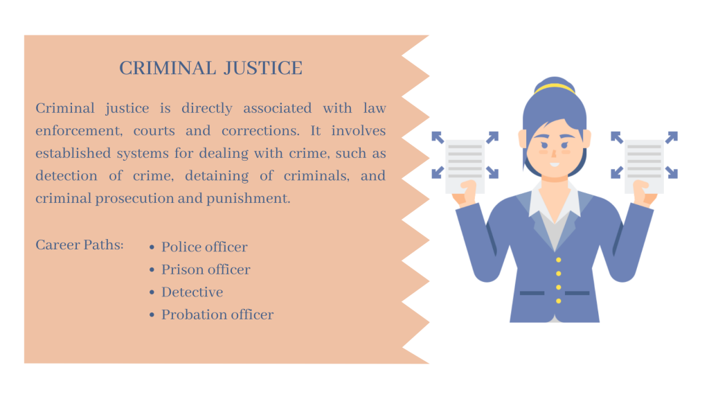 澳大利亚犯罪学(Criminology)和刑事司法专业(Criminal Justice)最受欢迎的几家大学