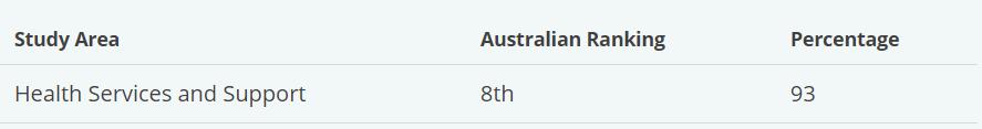澳大利亚查尔斯-达尔文大学(Charles Darwin University Australia, CDU)