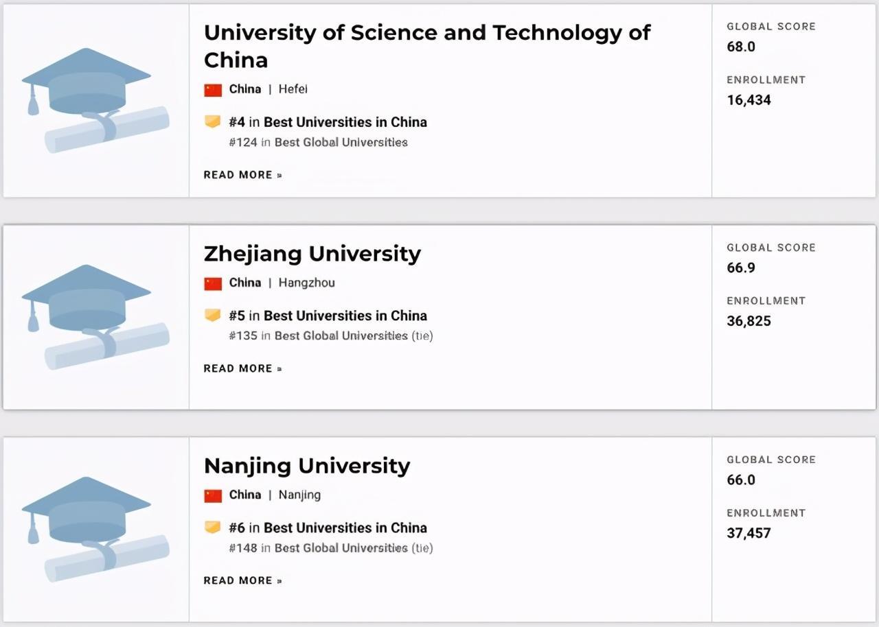 墨大悉大超清华!刚刚,2021年US News世界大学排名重磅发布!澳洲高校表现集体亮了!