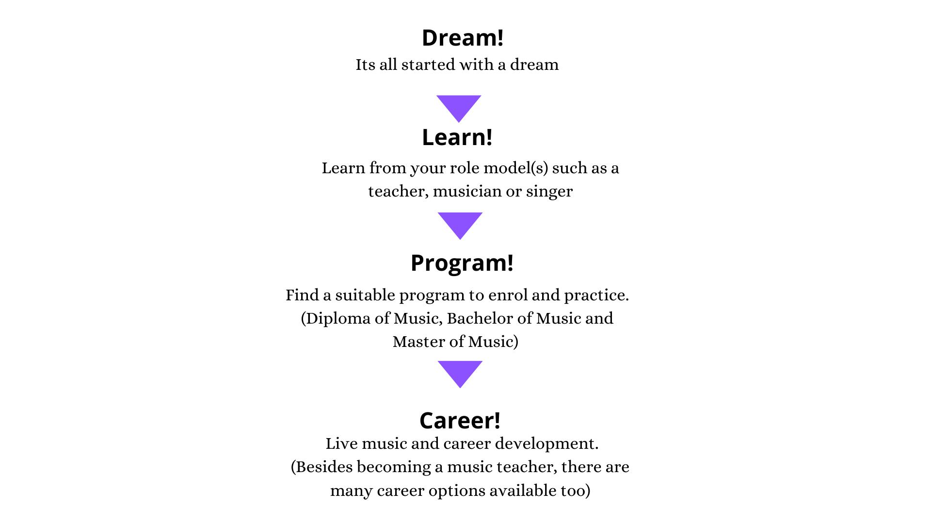 澳大利亚音乐(Music)专业大学排名及就业前景