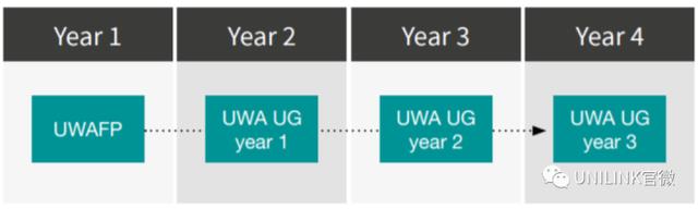西澳大学(UWA)2021最全攻略!专业介绍、申请、录取要求等最新信息!