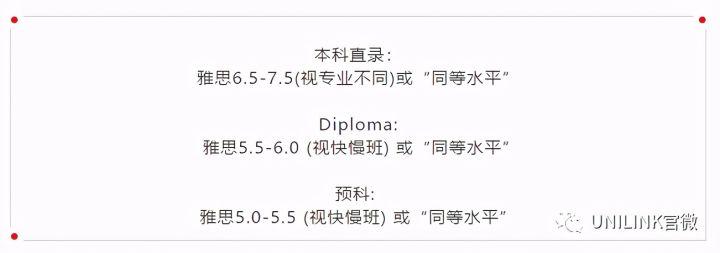 澳洲大学官宣!2021年不用高考,也能够躺进全球前50大学!